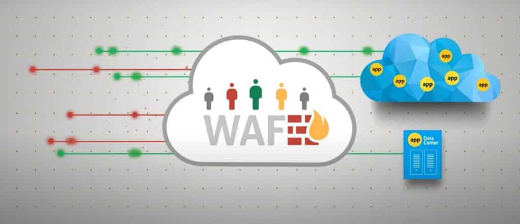 שירותי WAF